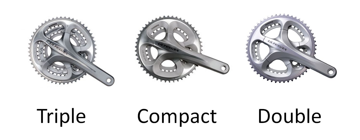 Bike Gears The three different options