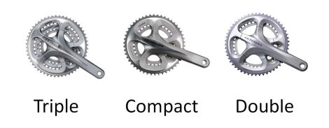 The three different options for a front chainset.